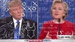 Donald Trump vs. Hillary Clinton: estos son los memes que dejó el debate - Noticias de partidas de nacimiento