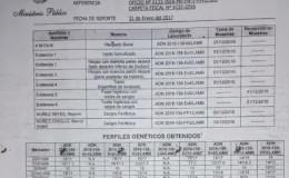 Chiclayo: revelan resultados de ADN a menor de 11 años que falleció tras aborto