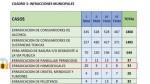 """SMP plantea """"erradicación de homosexuales"""" en su plan de seguridad ciudadana - Noticias de gerente general de la municipalidad de lima"""